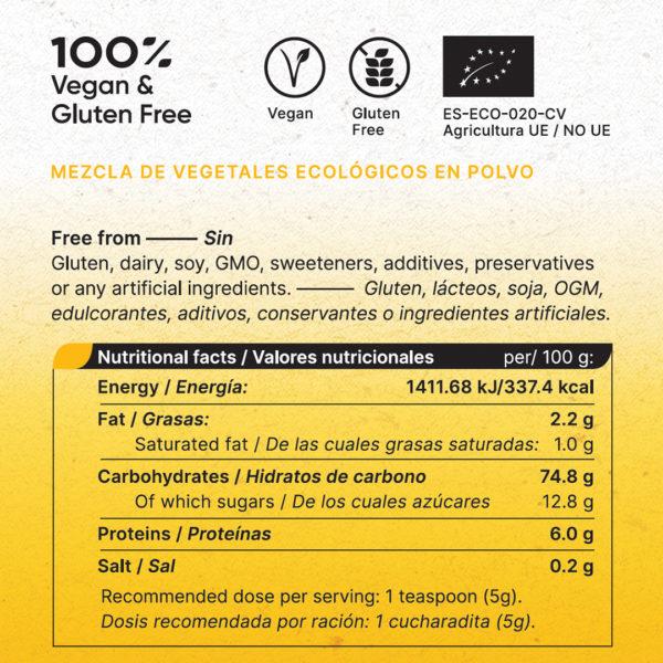 antiinflamatorio natural componentes