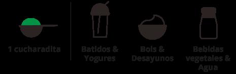 modo de uso para dieta depurativa